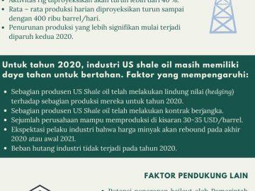 US Shale oil & Harga Minyak - Copy