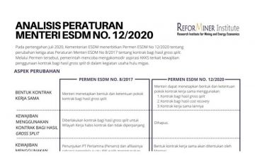 Thumbnail Fnl_Permen ESDM 12 Tahun 2020 - Copy