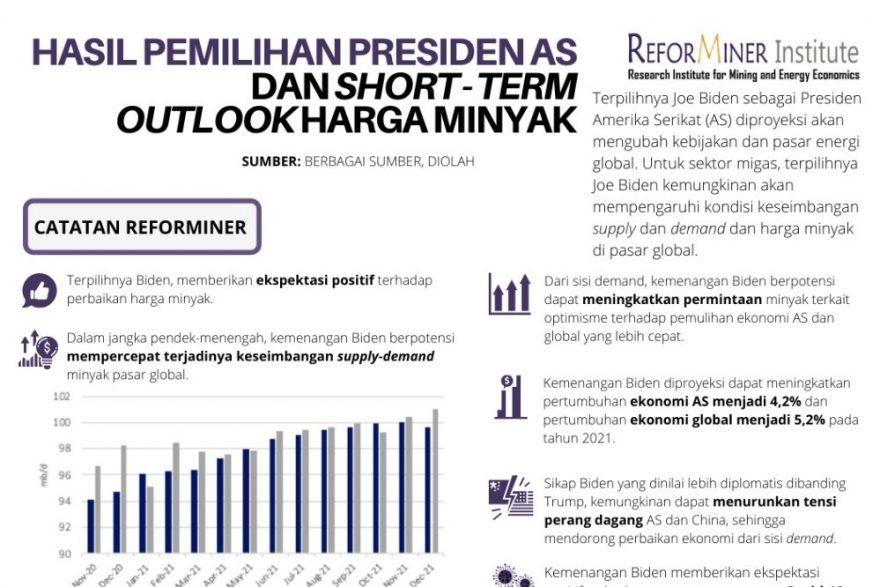 Thumbnail Fnl_Harga Minyak Presiden AS - Copy