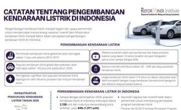 (Thum) Catatan tentang Pengembangan Kendaraan Listrik di Indonesia - Copy