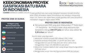 Thumb Keekonomian Gasifikasi Proyek Batu Bara di Indonesia - Copy