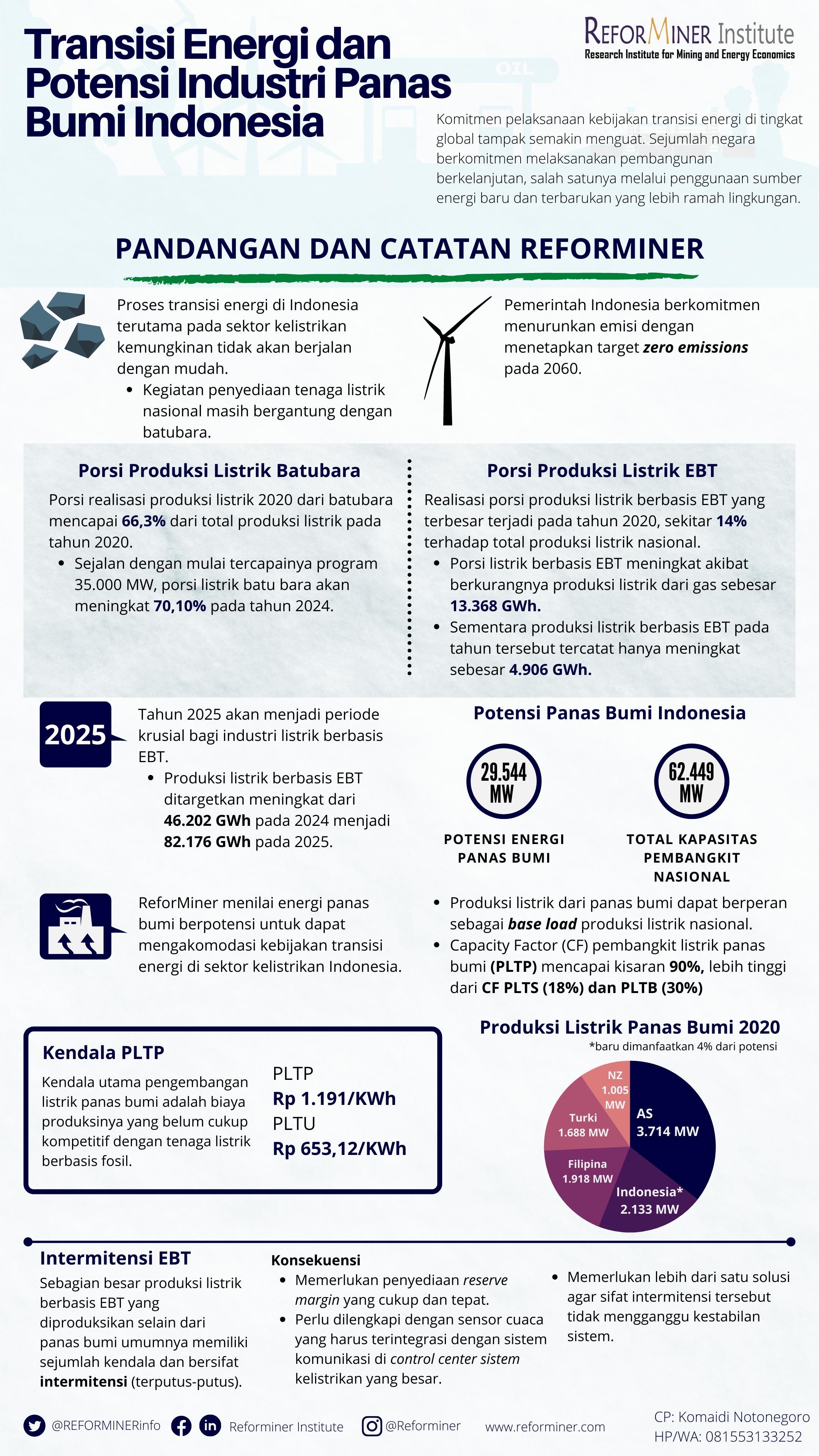 Transisi Energi dan Potensi Industri Panas Bumi Indonesia